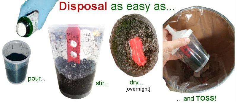 Disposal Steps
